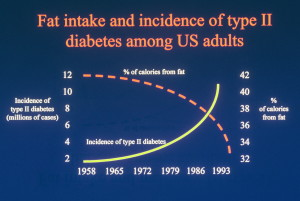 dia 0012 300x201 Insulin:  Its Crucial Role in Chronic Illness  – Ron Rosedale.  Part 1 of 2.